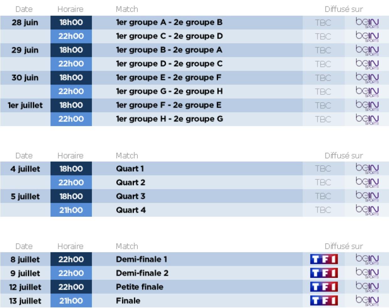 Coupe Du Monde 2014 Calendrier Et Horaires Des Matchs Cdm2014