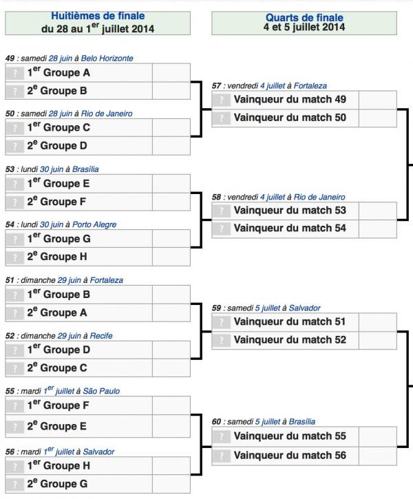Coupe du monde 2014 calendrier et horaires des matchs cdm2014 - Calendrier coupe du monde 2014 ...